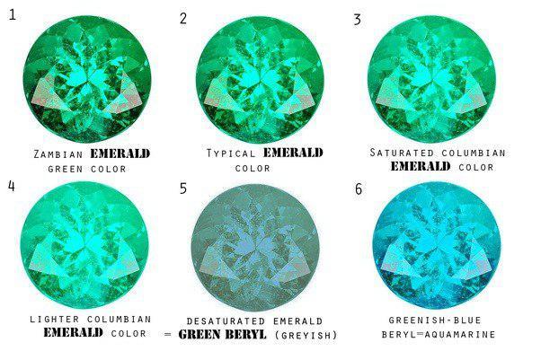 تفاوت زمرد با بریل سبز