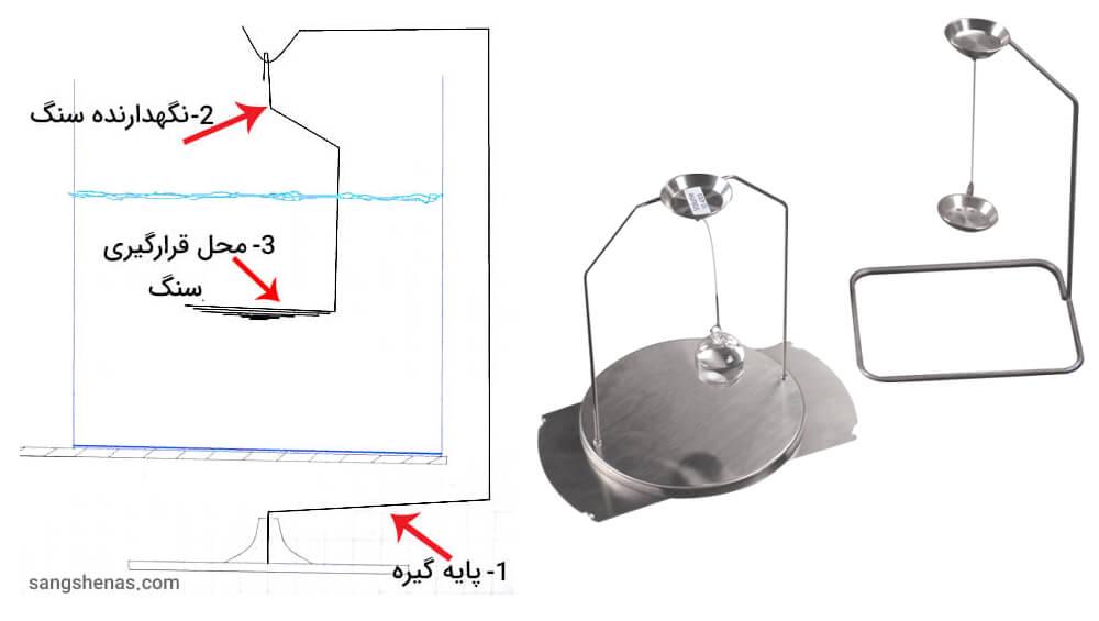 ساخت ترازوی هیدرواستاتیک جهت محاسبه وزن مخصوص
