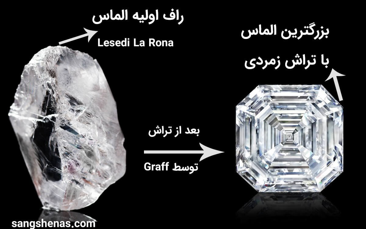 بزرگترین الماس با تراش زمردی که توسط کمپانی گراف تراشیده شده است