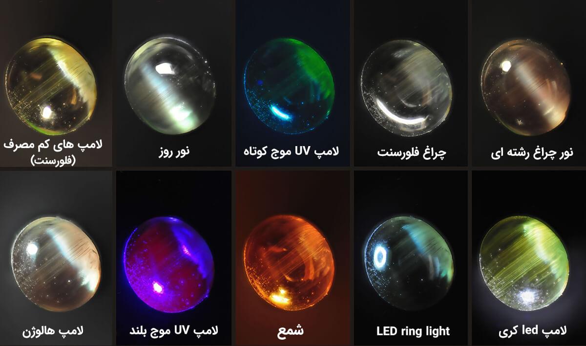 انواع رنگ های سنگ الکساندریت در نورهای مختلف