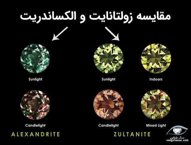 سنگهای زولتانایت به عنوان الکساندریت اصل