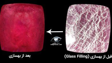 Photo of چگونگی بهسازی یاقوت به روش پر کردن شیشه سرب دار