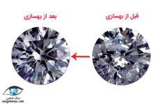 Photo of انواع روشهای بهسازی الماس و تشخیص آنها