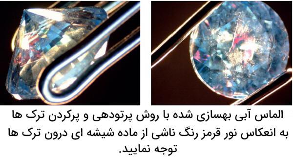 بهسازی الماس به روش پرکردن ترک ها