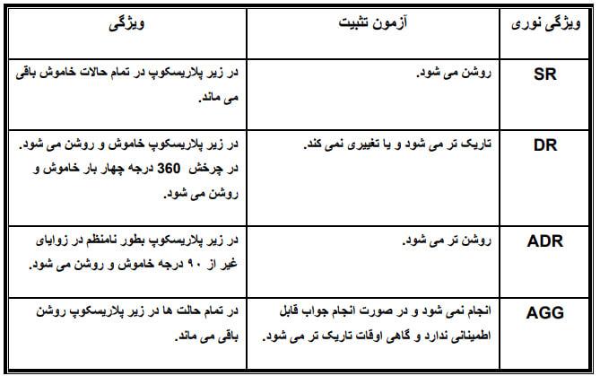 جدول آزمون تثبیت پولاریسکوپ