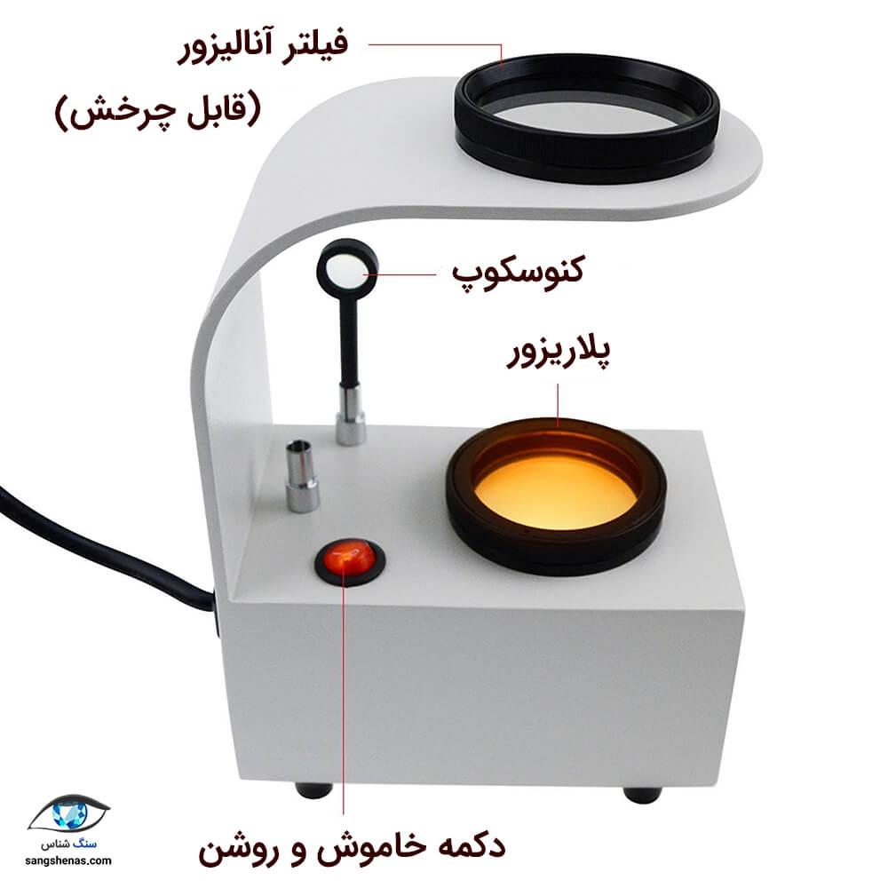 اجزای دستگاه پلاریسکوپ
