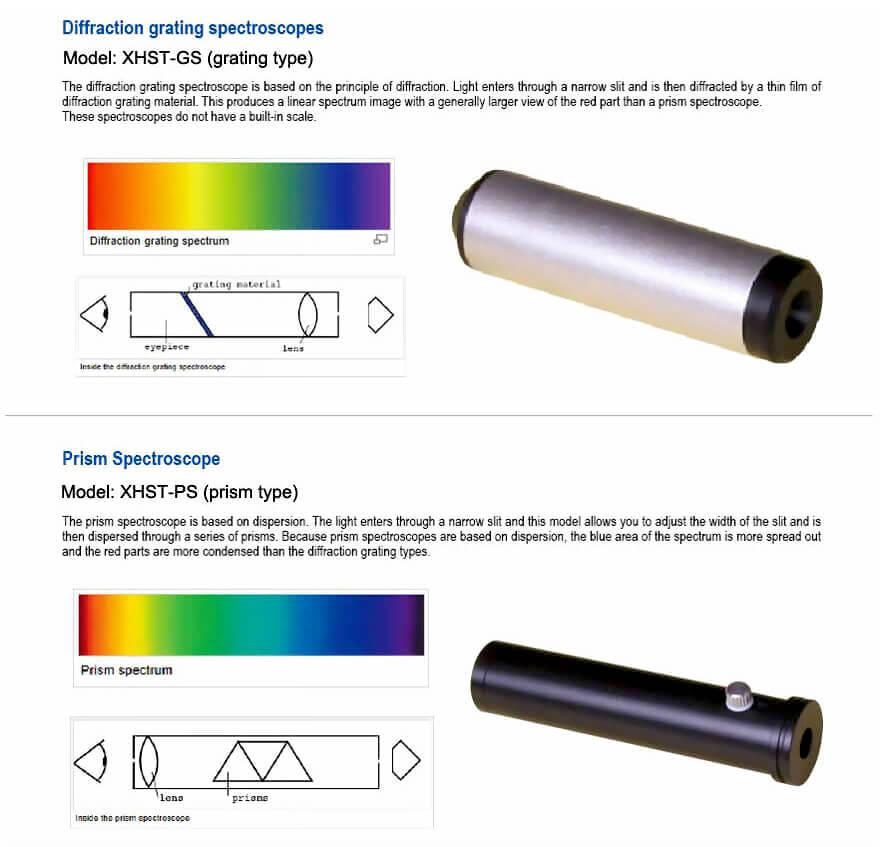 تفاوت اسپکتروسکوپ منشوری و بشکه ای