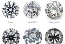 انواع درجه بندی تراش الماس