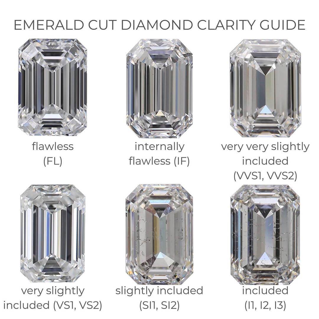 انواع درجه بندی پاکی تراش امرالد الماس