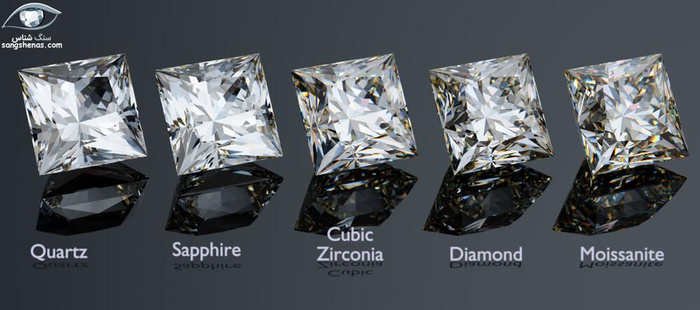 تفاوت موزنیت با سایر سنگهای مشابه