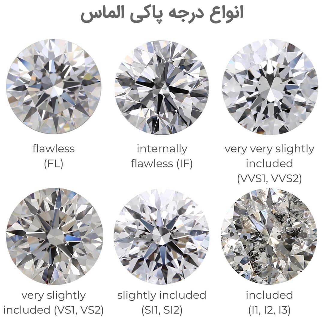 انواع درجه پاکی الماس بی رنگ