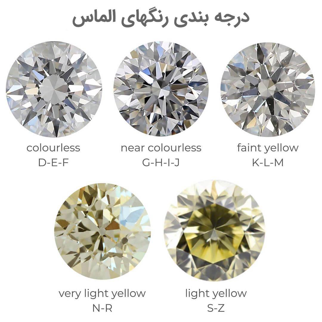 انواع درجه بندی رنگ الماس