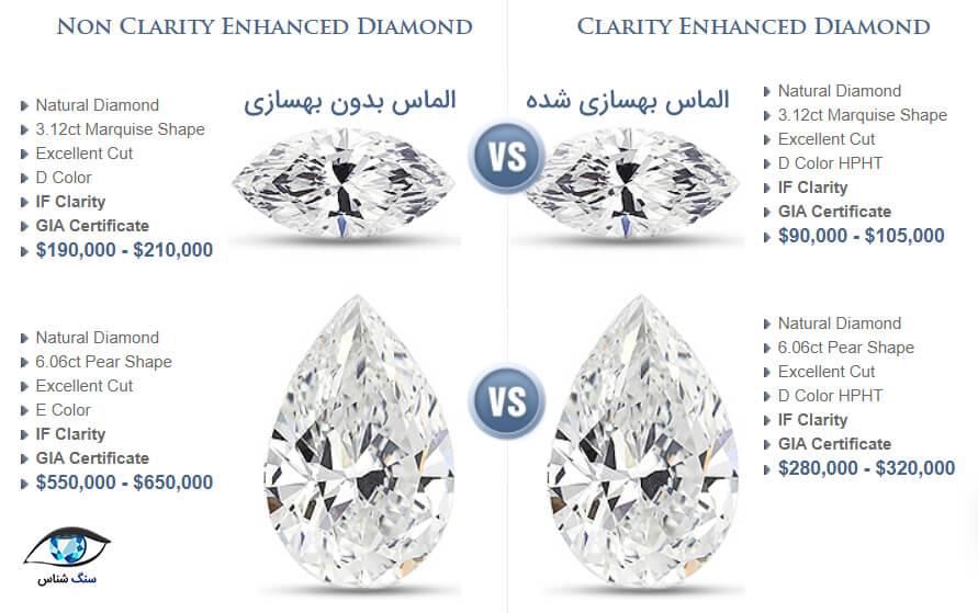 قیمت الماس بهسازی شده بی رنگ