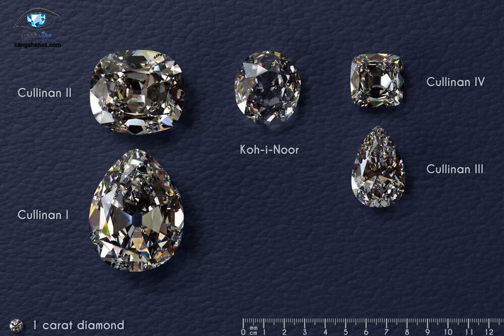 مقایسه بزرگی الماس کولینان نسبت به الماس کوه نور