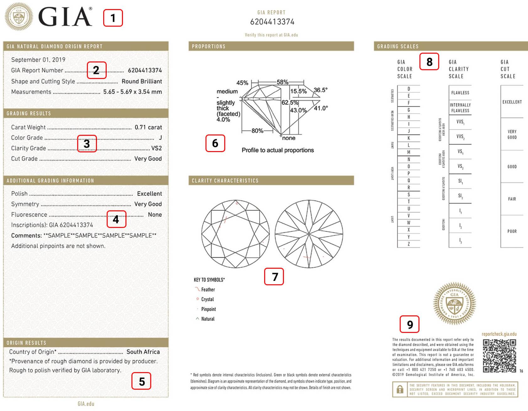 آموزش اصطلاحات شناسنامه الماس GIA