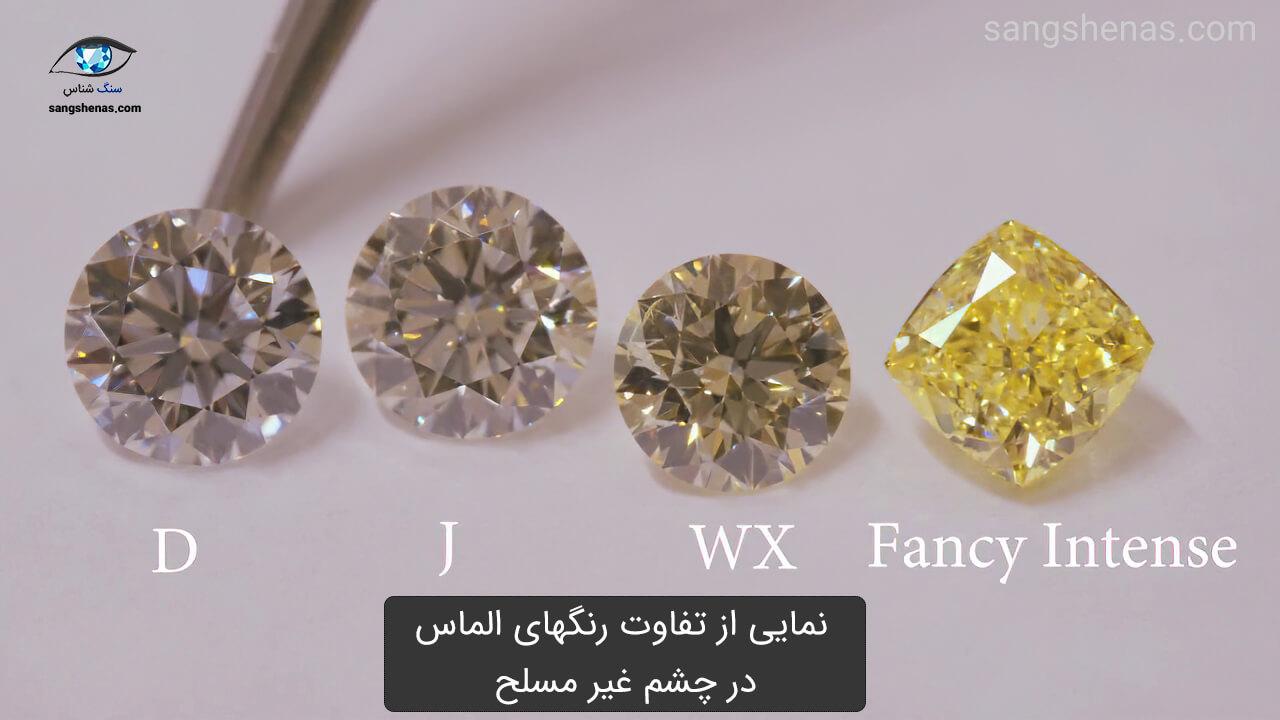 تفاوت گرید بندی رنگ الماس در واقعیت