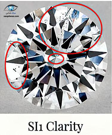 درجه پاکی SI1 در الماس