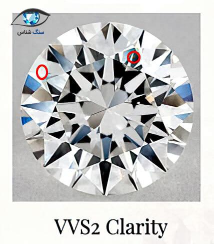 درجه پاکی VVS2 در الماس