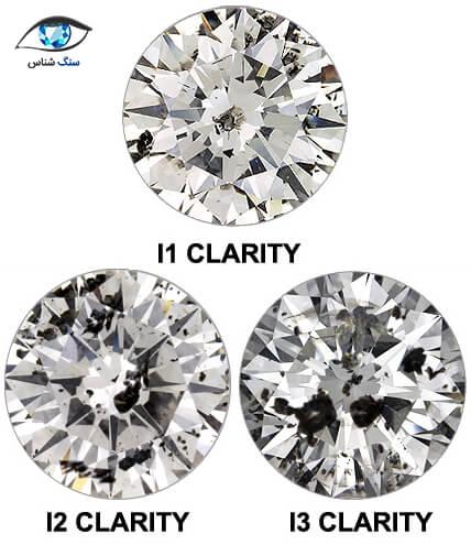 درجه پاکی I1 و I2 و I3 در الماس