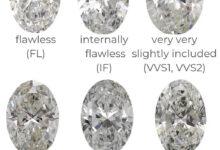 جدول مقیاس پاکی الماس در تراش بیضی