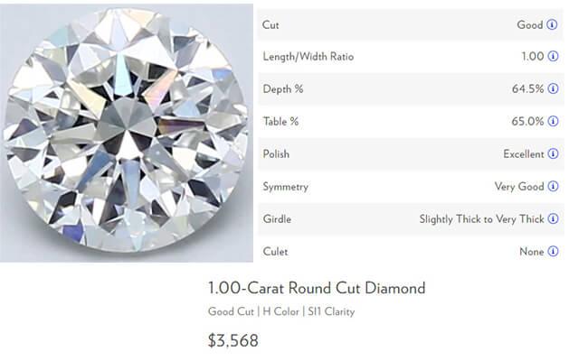 راهنمای تعیین تراش الماس با قیمت خوب