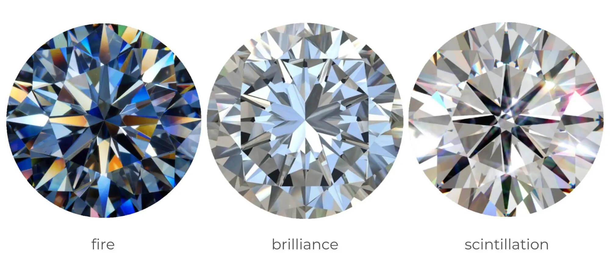 تفاوت چشمک زنی و آتش و درخشندگی در الماس
