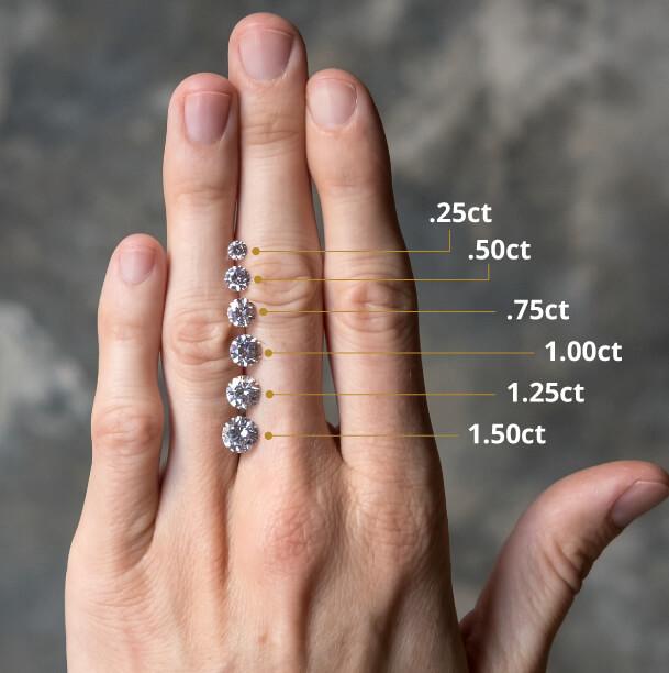 مقایسه سایز الماس بر اساس قیراط