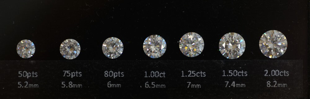 وزن الماس بر اساس قیراط