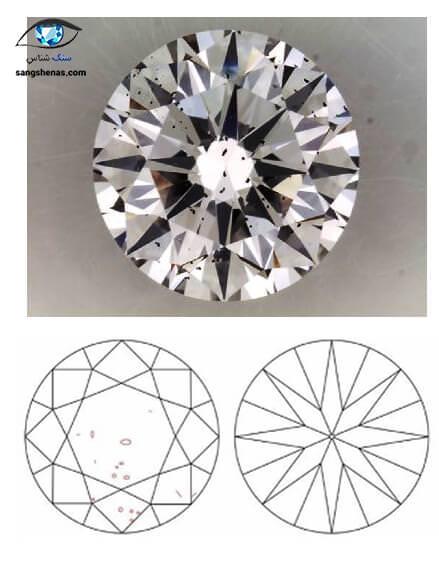 تعیین الماس eye clean از روی نقشه پاکی الماس