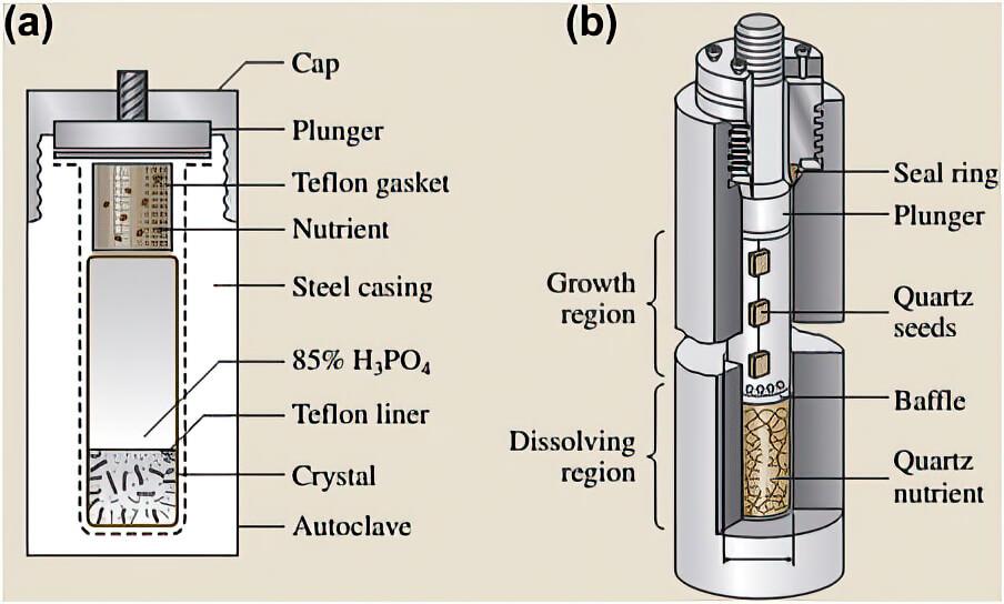 فرآیند رشد بلور به روش هیدروترمال