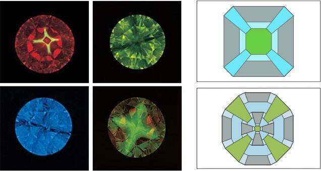 فلورسانس الماس مصنوعی HPHT