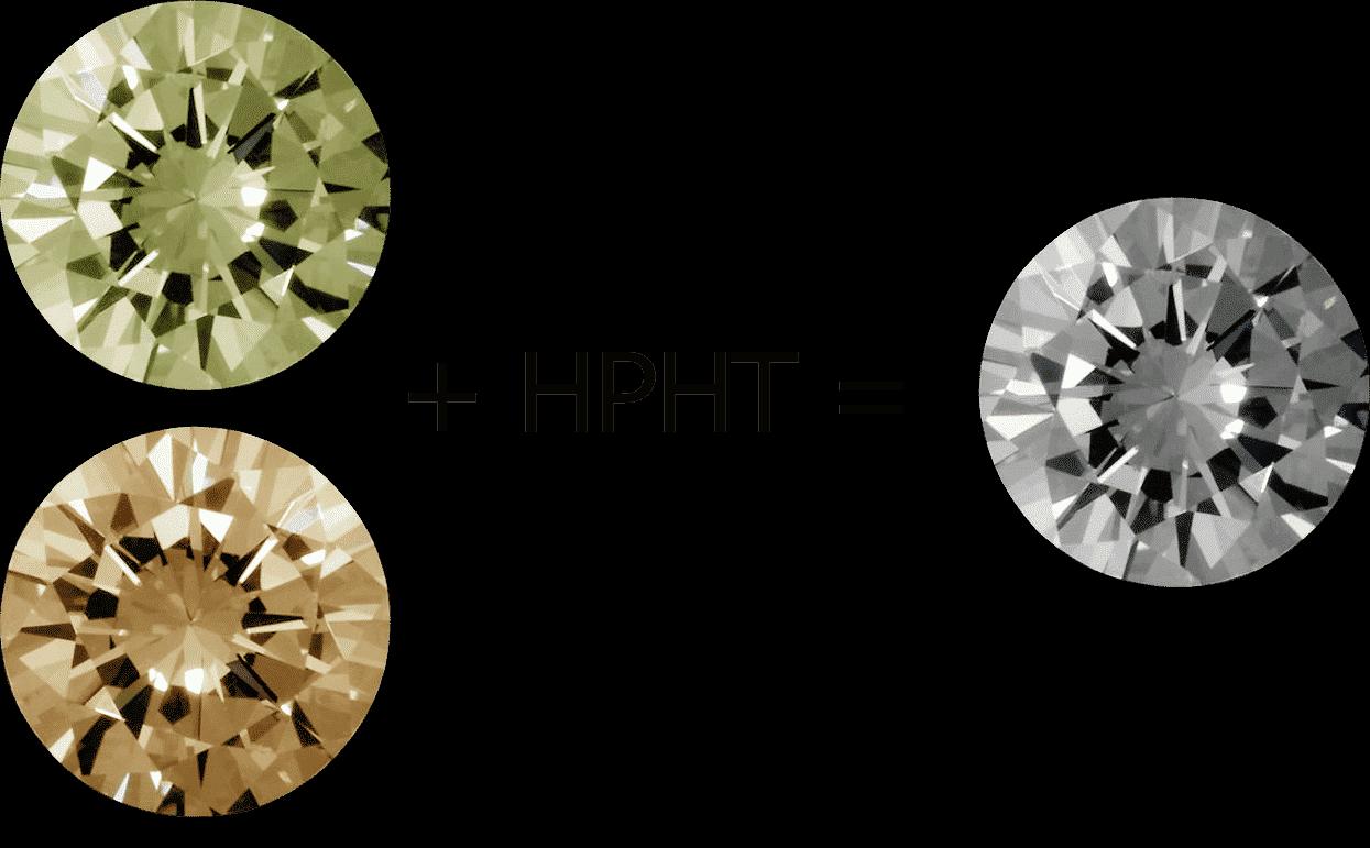 بهسازی رنگ الماس با روش HPHT