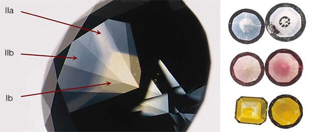 روش تشخیص الماس hpht کالر زونینگ