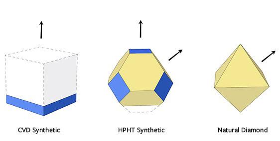 تفاوت بلور الماس طبیعی با مصنوعی