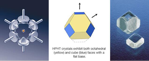 روش تشکیل الماس hpht