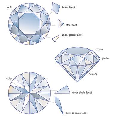 فست های الماس