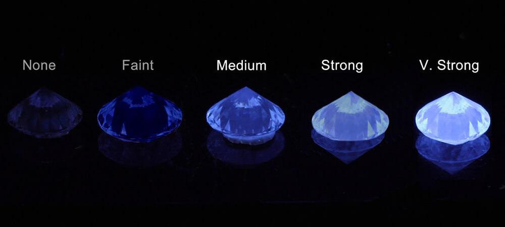 درجه بندی فلورسانس الماس