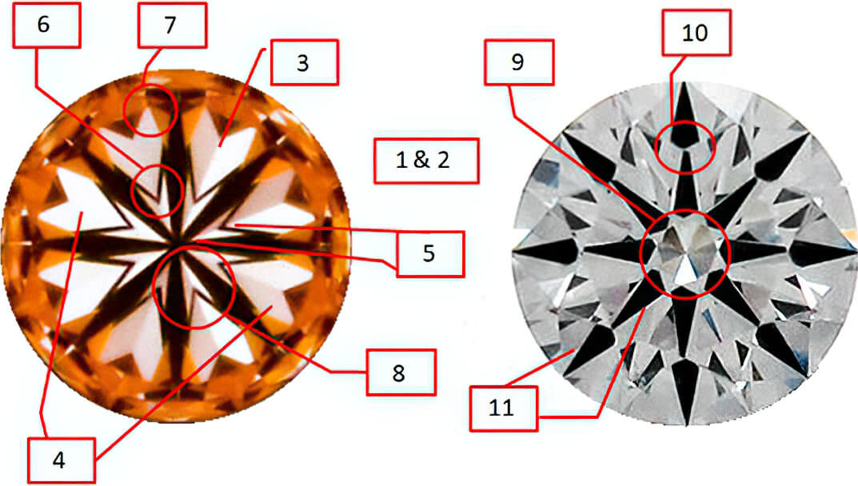 نحوه تعیین قلب ها و پیکان ها در الماس