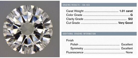 به نظر شما چطور چنین الماسی با دو درجه EX در پولیش و تقارن ، چنین ظاهر زشتی دارد؟!
