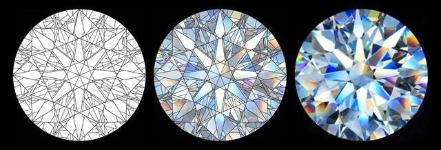 فستهای مجازی باعث ایجاد تاثیر متقابل چند بعدی نور در داخل الماس می شود.